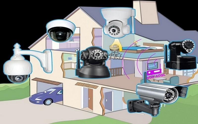 Video-surveillance-habitation