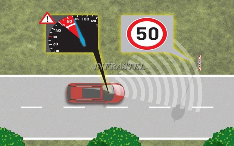 s-max_intelligent_speed_limiter